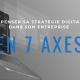stratégie digitale en 7axes