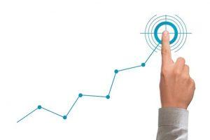 Les performances de la stratégie de contenu
