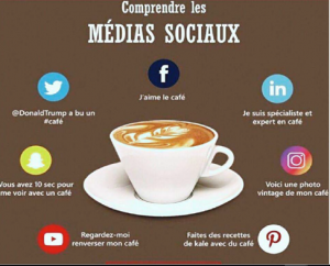Comprendre les médias sociaux