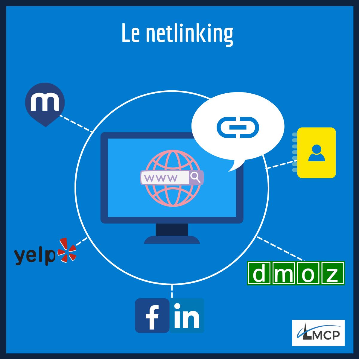 Netlinking LMCP